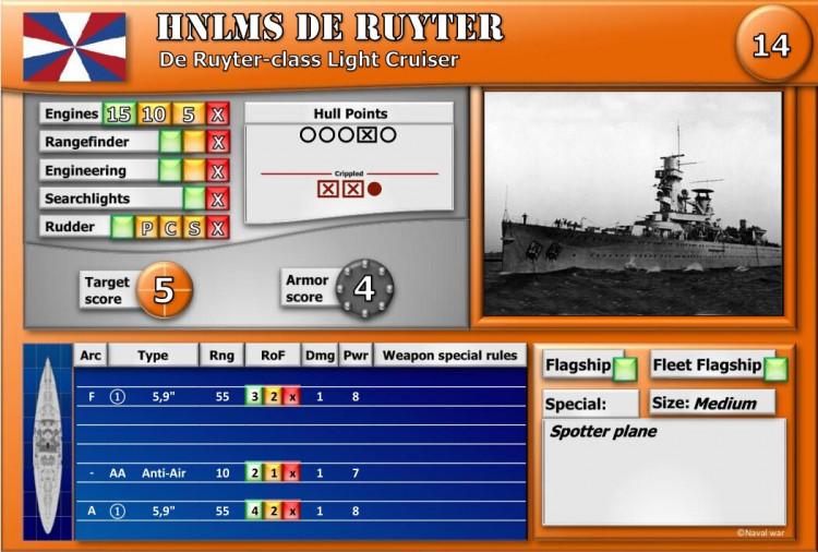 De Ruyter-class Light Cruiser